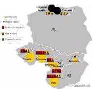 东欧四国规划新建核电15.6吉瓦!