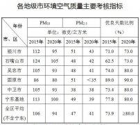 宁夏:不再新(扩)建燃煤自备电厂