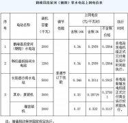 湖北省关于3座水电站上网电价的