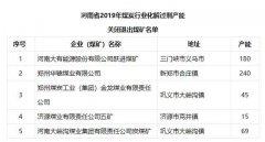 河南2019年关闭5家煤矿,涉大有