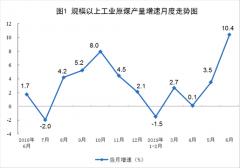 上半年中国进口原油2.45亿吨,同