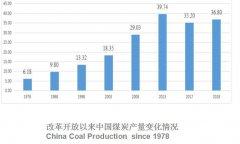 近3年煤炭去产能超8亿吨 中国煤