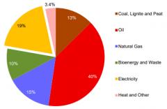 国际原子能机构预测2050年全球核