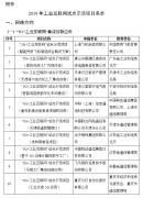 关于2019年工业互联网试点示范项目名单的公示