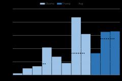 最新报告:全球煤电开发连续第四年下滑,但实现巴黎协