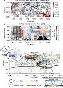 中科院:北极海冰减少导致污染物向青藏高原传输
