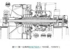 核电汽轮机的早期历史