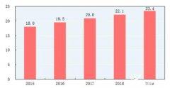 中国能源行业展望2021:水电稳健增长