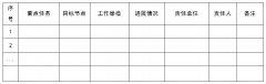 关于印发《河南省加快推进屋顶光伏发电开发行动方案》